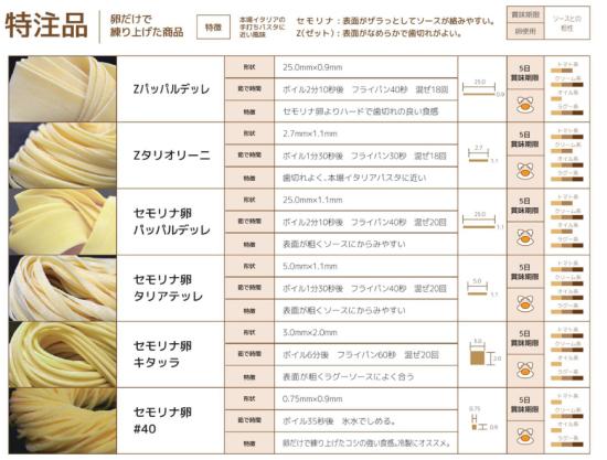pasta-tokuchu